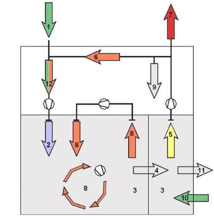 schema-tipi-di-aria