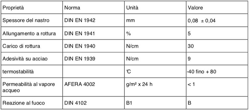 dati tecnici nastro adesivo alluminio