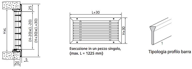 dimensioni griglia a barre fisse orizzontali