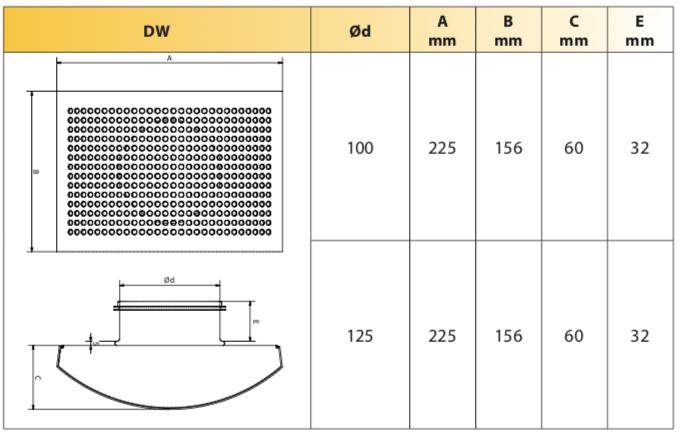 dimensioni diffusore aria forellinato