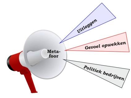 metafoor 3 doelen
