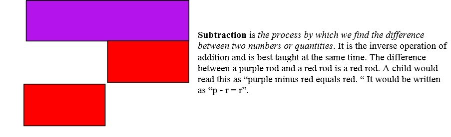 Counting Cuisenaire Subtraction