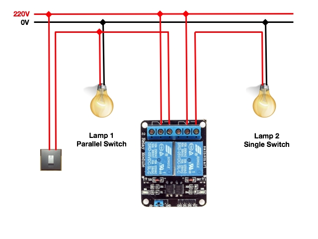 Home Automation With Raspberry Pi And Relay Module