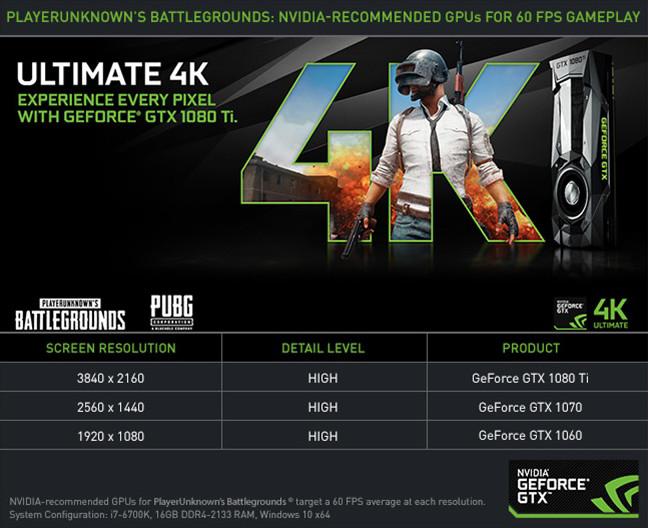 NVidia recomenda sua GeForce GTX 1060 para rodar PUBG a 1080p e 60fps