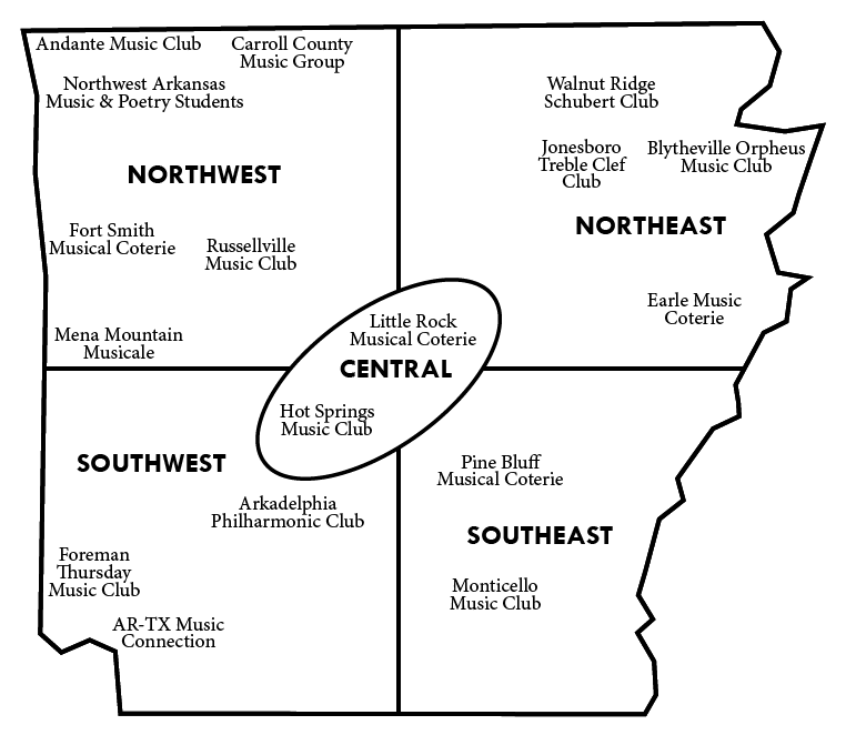 AFMC Districts