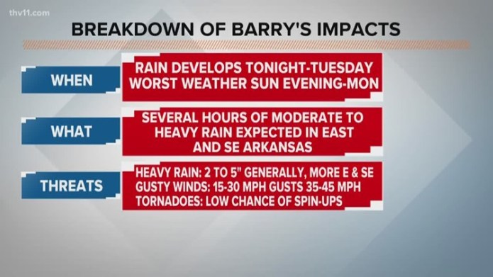 Early evening update on Tropical Storm Barry 07/13