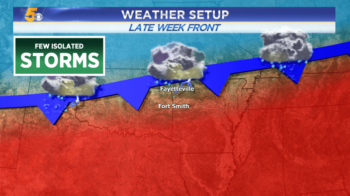 Weak Front May Bring A Little Relief Late Week