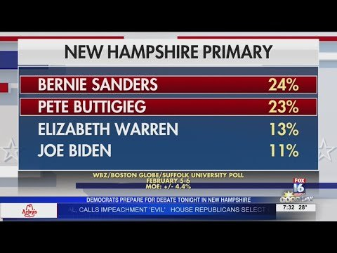 Watch: Democrats prepare for 'fiery' NH debate as urgency rises
