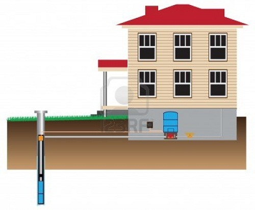 sistema de agua potable domestico