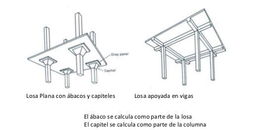 Losa plana for Losas de hormigon para jardines