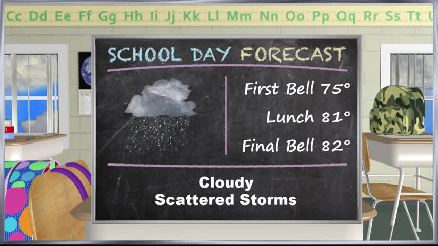 School Day Forecast - August 7, 2017