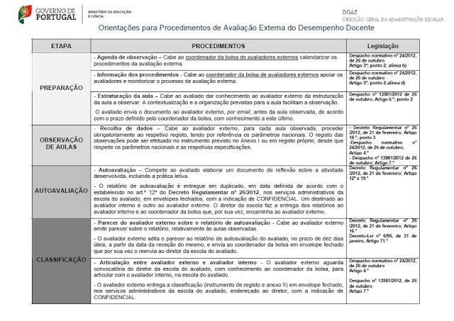 dgae_procedimentos_aedd