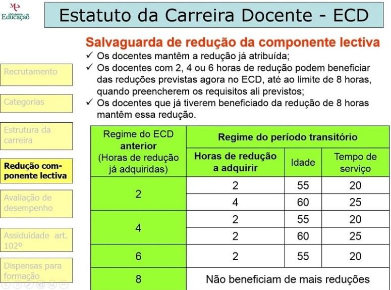 ECD 2007 (Extrato)