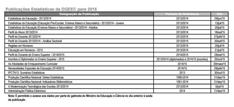 DGEEC 2015