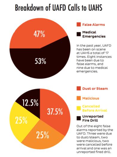 2016evac-infographic