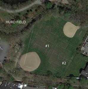 hurd-field-numbers