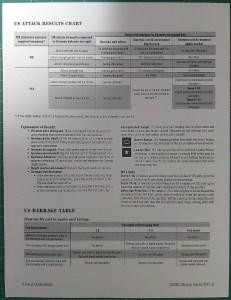 DDO-Unbox-16 PAC