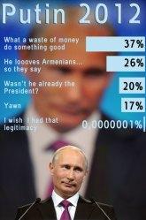 Putin election reelection 2012