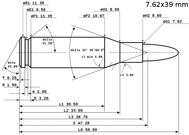 7,62 x 39 mm CIP.