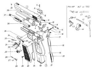 Esploso della FN-Browning HP-35
