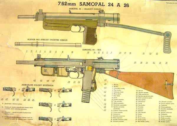 Samopal VZ 24 Poster