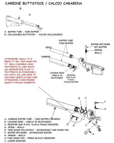 AR-15 M4 Spare Parts List - 15