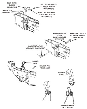 AR-15 M4 Spare Parts List - 8