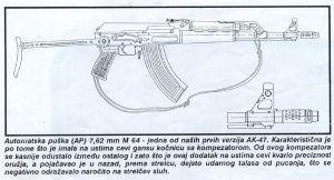 Zastava M64