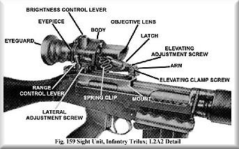 Trilux S.U.I.T. L2A2 – Schema generale