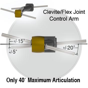 Standard Tube FEnder Clearance