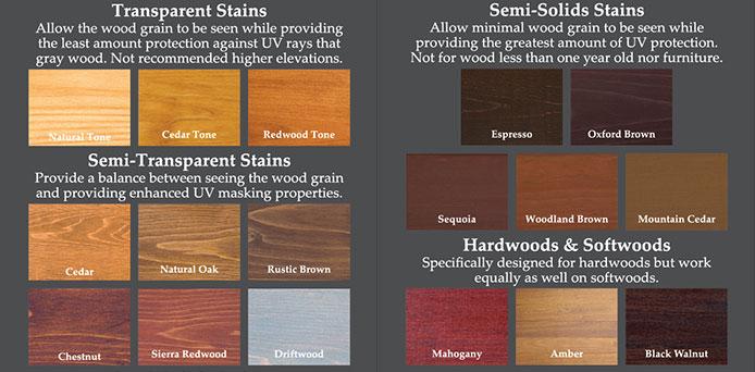 Color Chart Espresso Stain