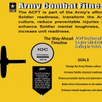 Army Combat Fitness Test Proposed Scoring Standard - Army-Fitness com