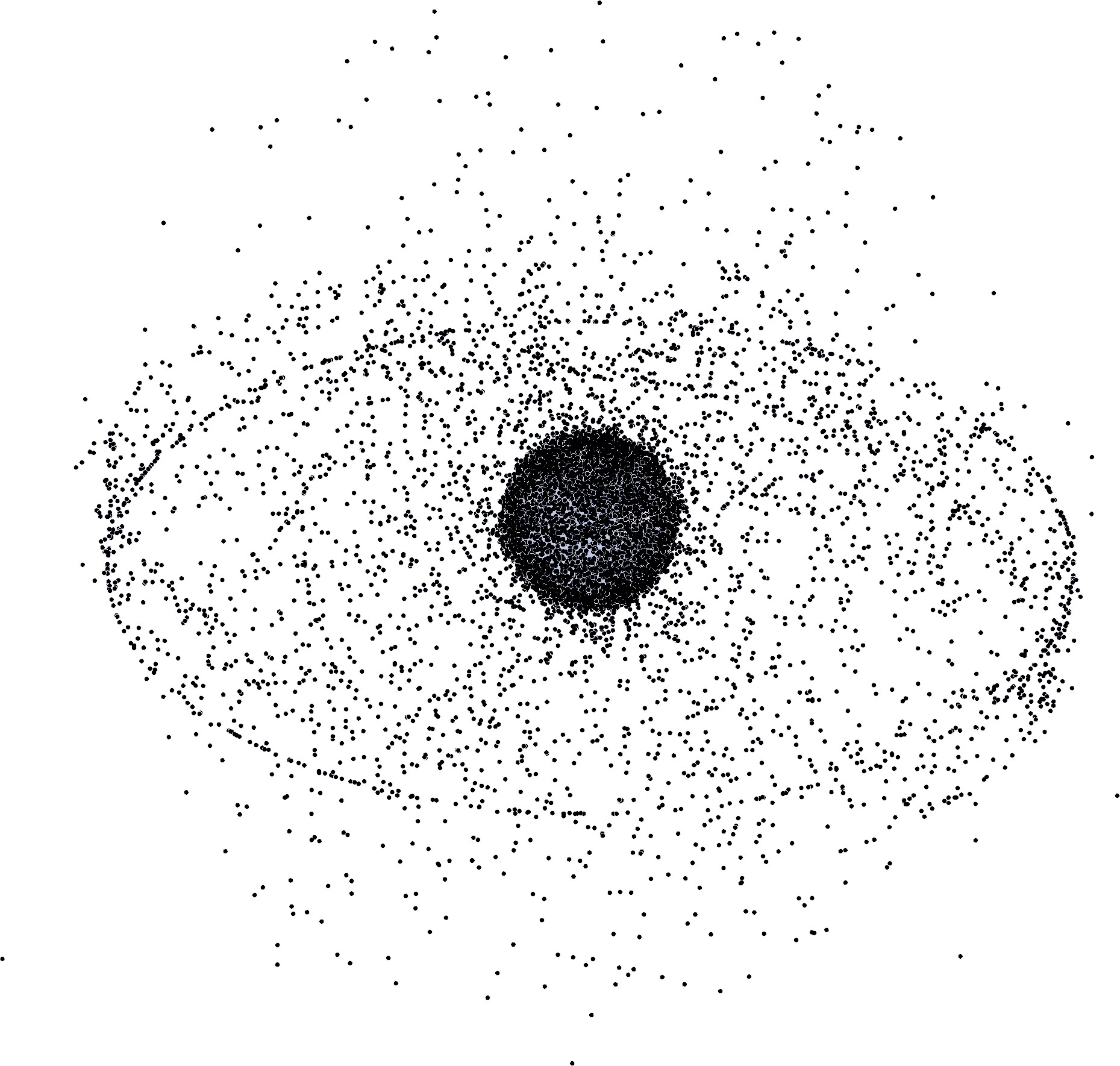 Smdc History On Orbit