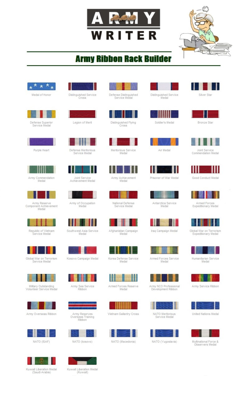 awards and decorations army chart
