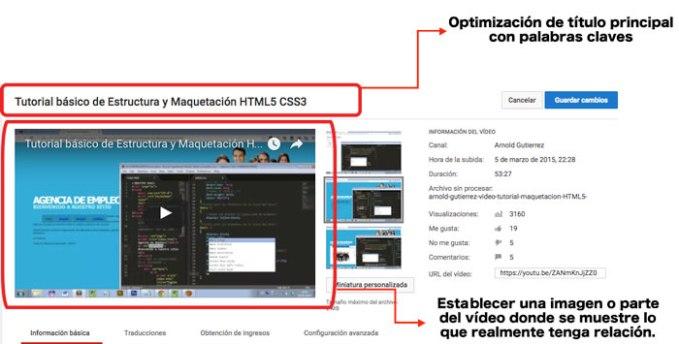 optimización seo videos youtube