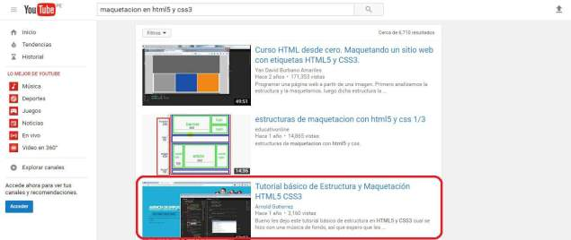 posicionamiento busquedas videos youtube