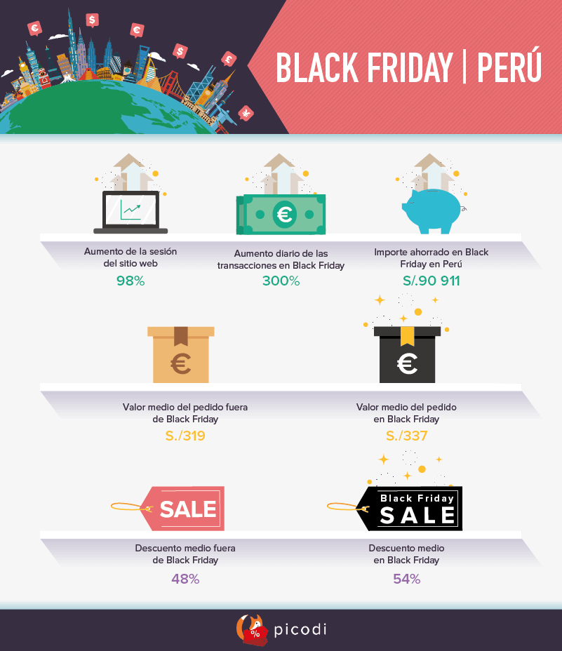 black friday peru