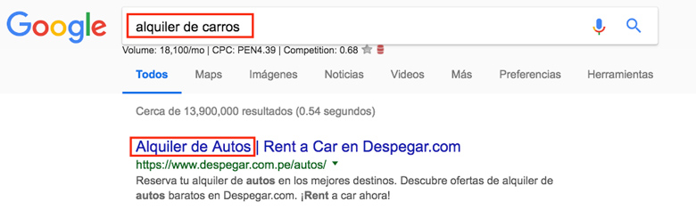 usarsinonimos trucos google ads