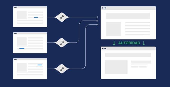 arquitectura web autoridad enlace