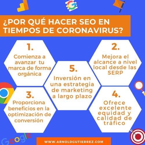 por-que-hacer-seo-tiempos-coronavirus