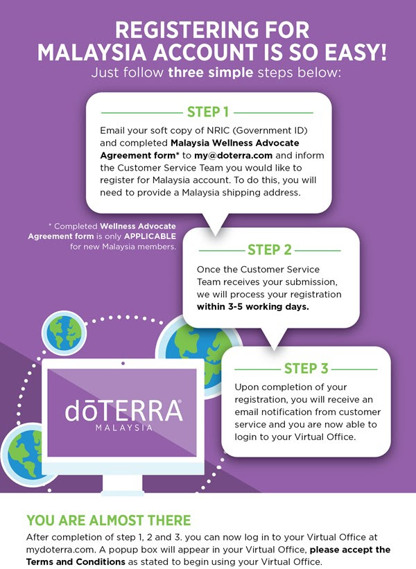 Conversion to doTERRA Malaysia Account – Aroma Passage