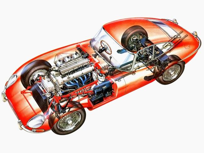 Jaguar E-type cutaway