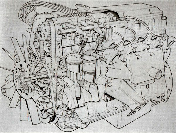 Engines : Rover SD1 Six (PE166)