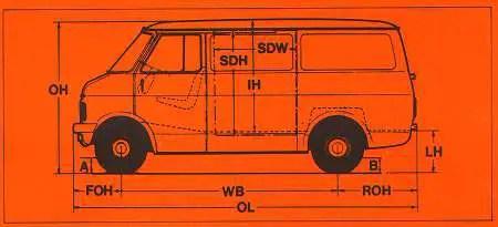 Ford Transit 3.1