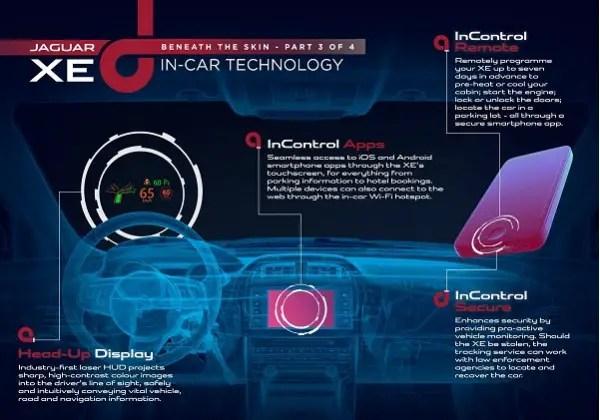 Jaguar XE - Beneath the Skin Part 3
