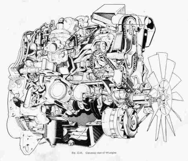 Rover-Triumph story 1968: Triumph Stag V8 engine