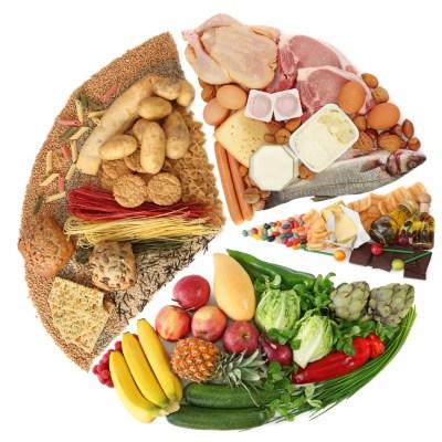 Pizza de alimentos saludables por proporción de macros