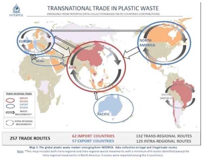 mappa degli scambi commerciali internazionali di rifiuti plastici