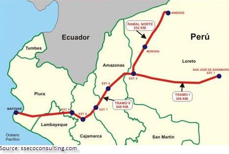 North-Peru-Pipeline