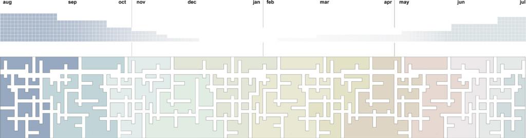 /Users/Pera/Documents/STILL urban design/projectos/3. concursos/